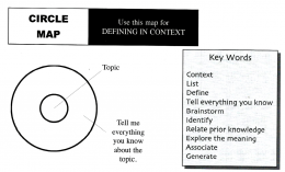 thinking-map1