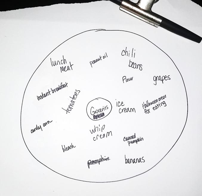 thinkingmap2